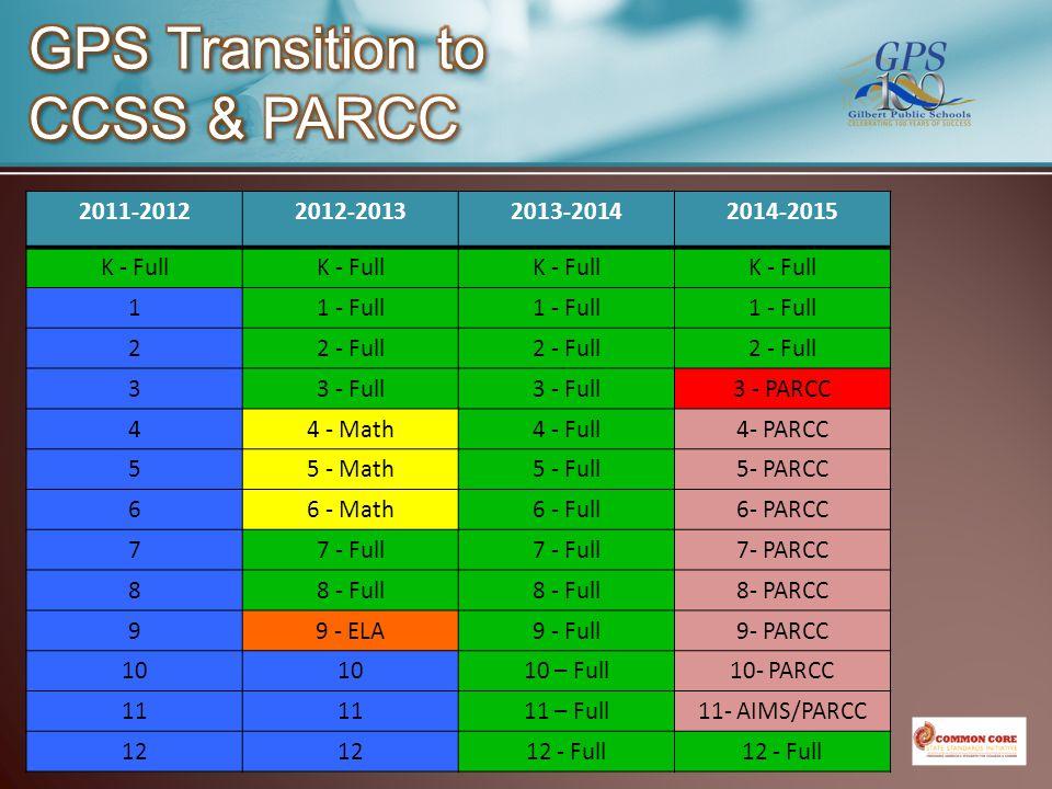 2011-20122012-20132013-20142014-2015 K - Full 11 - Full 22 - Full 33 - Full 3 - PARCC 44 - Math4 - Full4- PARCC 55 - Math5 - Full5- PARCC 66 - Math6 - Full6- PARCC 77 - Full 7- PARCC 88 - Full 8- PARCC 99 - ELA9 - Full9- PARCC 10 10 – Full10- PARCC 11 11 – Full11- AIMS/PARCC 12 12 - Full