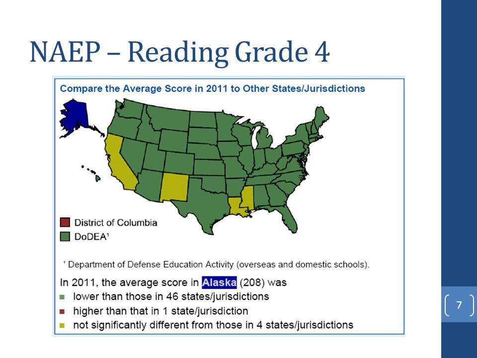 NAEP – Reading Grade 4 7