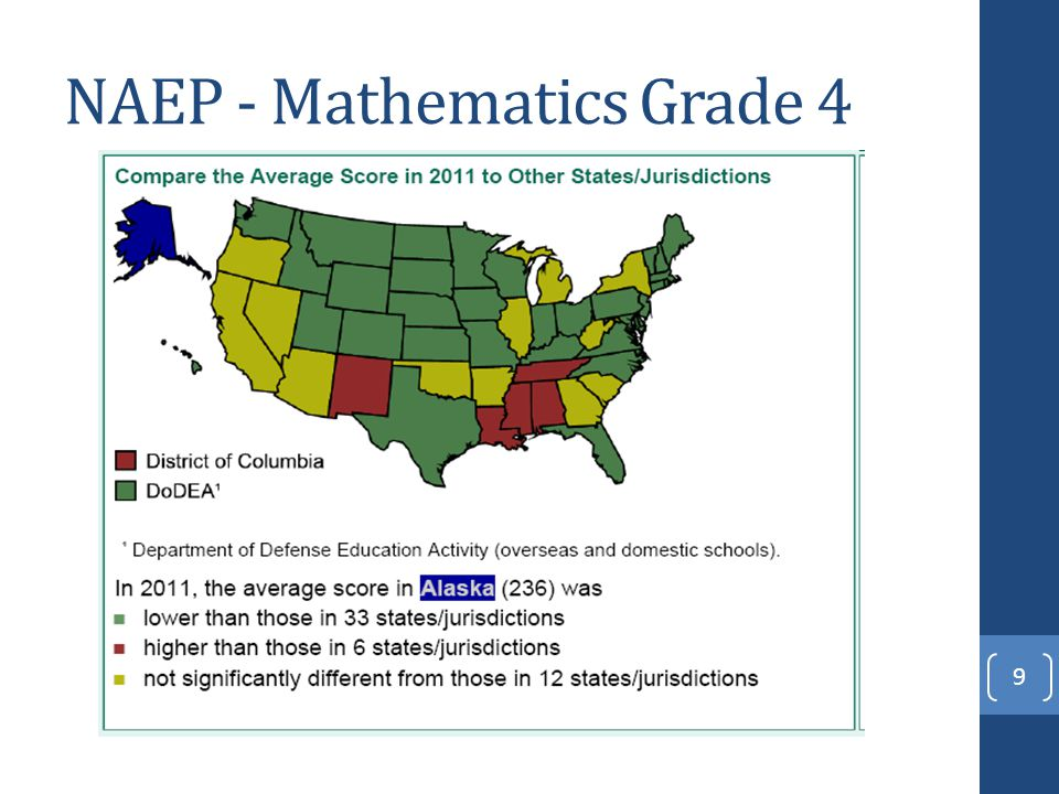 NAEP - Mathematics Grade 4 9