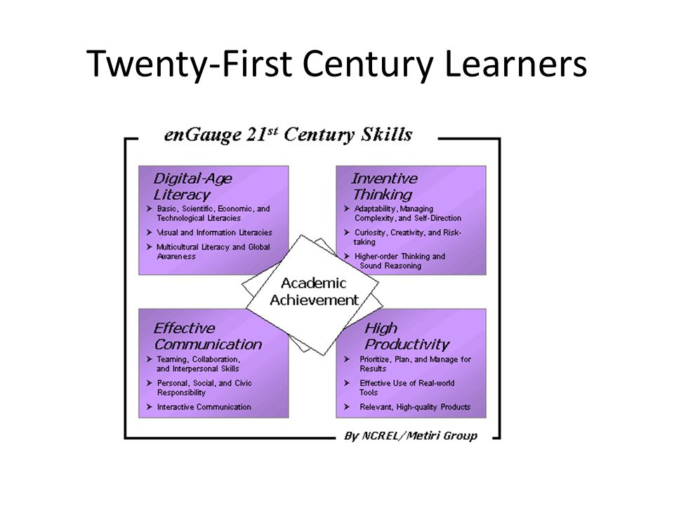 Twenty-First Century Learners