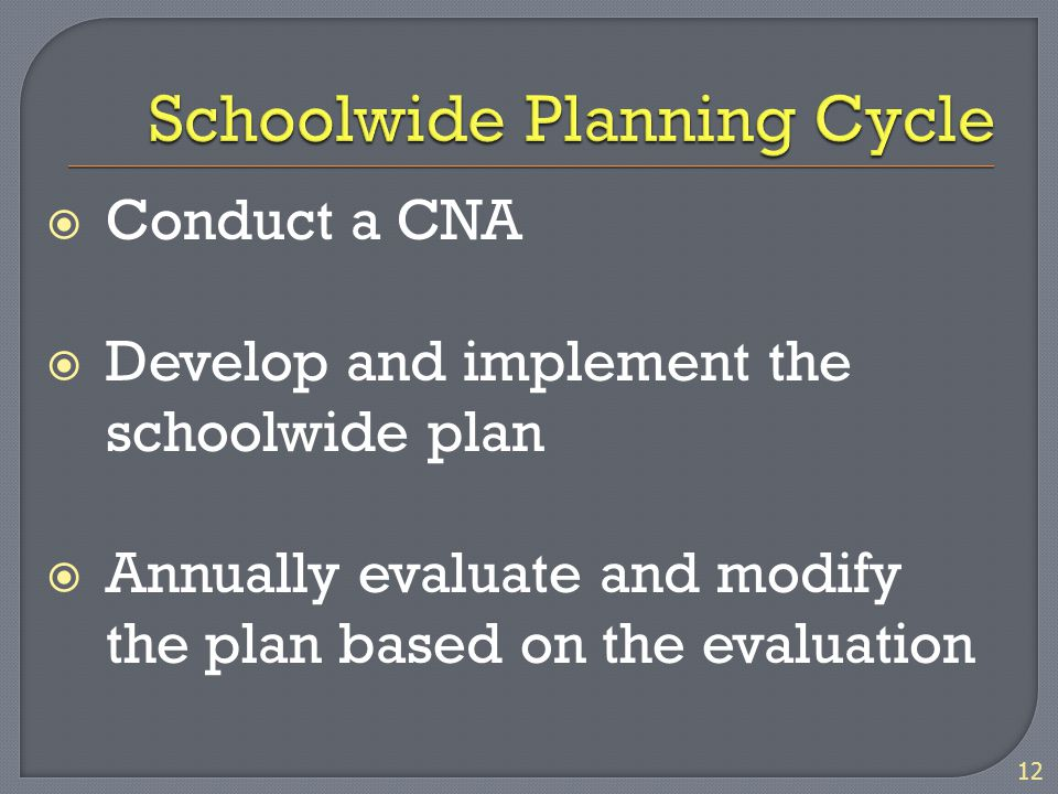  Conduct a CNA  Develop and implement the schoolwide plan  Annually evaluate and modify the plan based on the evaluation 12