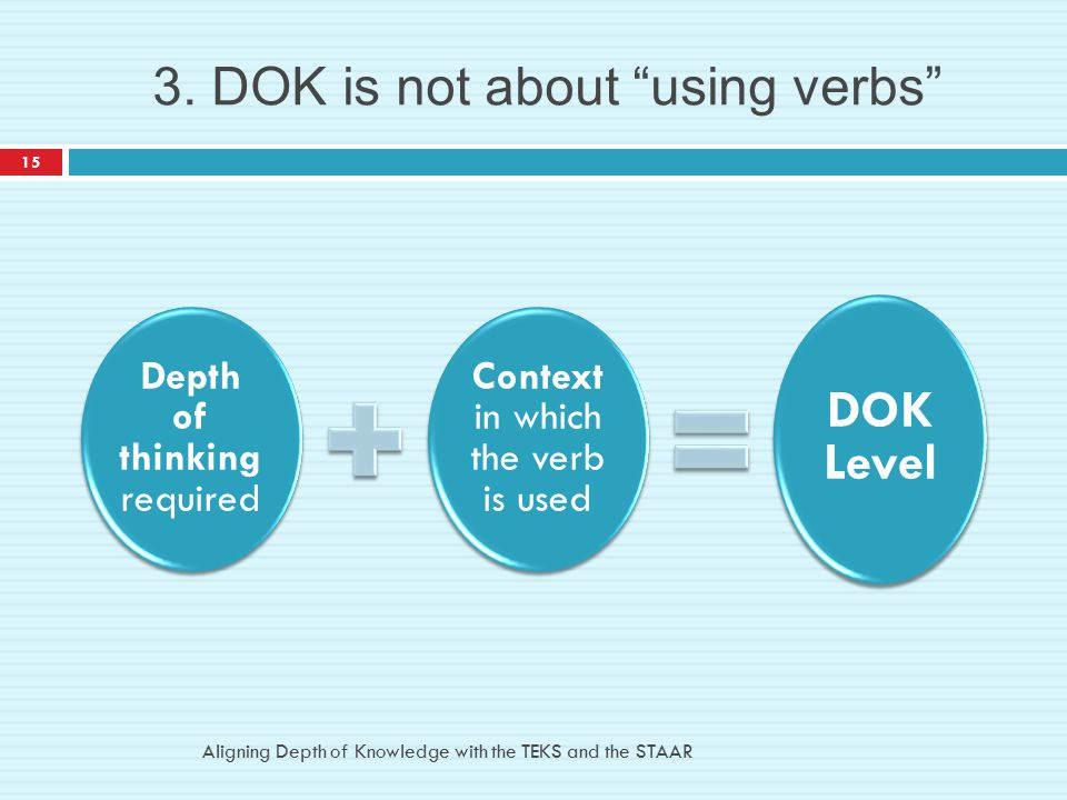 "3. DOK is not about ""using verbs"" Aligning Depth of Knowledge with the TEKS and the STAAR 15 Depth of thinking required Context in which the verb is u"