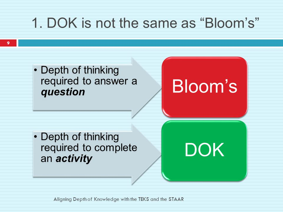 Applying DOK to Test Items – DOK 1 Which of the following uses figurative language.