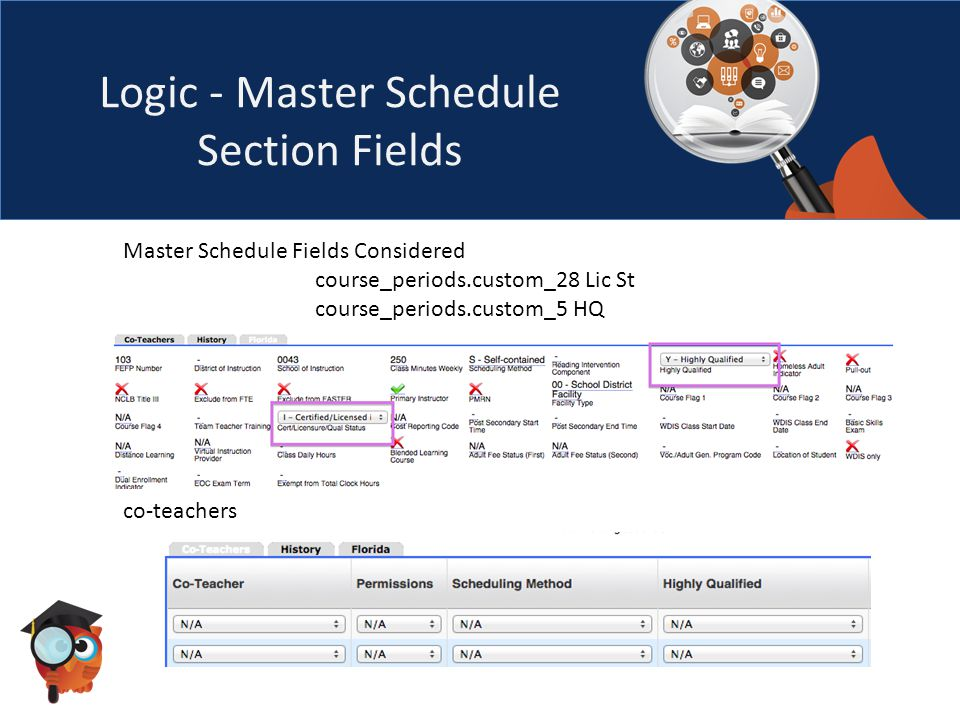 Logic - Master Schedule Section Fields Master Schedule Fields Considered course_periods.custom_28 Lic St course_periods.custom_5 HQ co-teachers