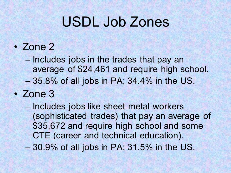 USDL Job Zones Zone 2 –Includes jobs in the trades that pay an average of $24,461 and require high school. –35.8% of all jobs in PA; 34.4% in the US.