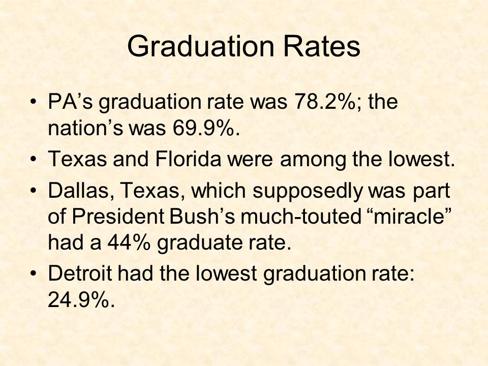 Graduation Rates PA's graduation rate was 78.2%; the nation's was 69.9%. Texas and Florida were among the lowest. Dallas, Texas, which supposedly was