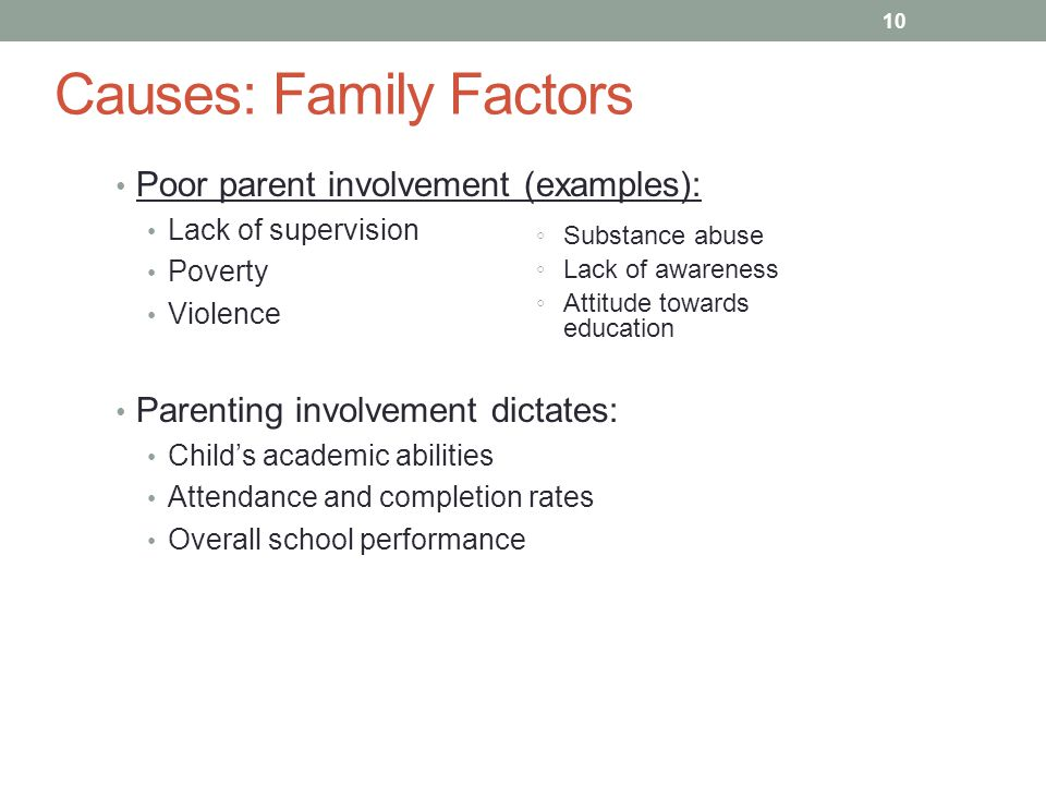 Causes: Family Factors Poor parent involvement (examples): Lack of supervision Poverty Violence Parenting involvement dictates: Child's academic abili