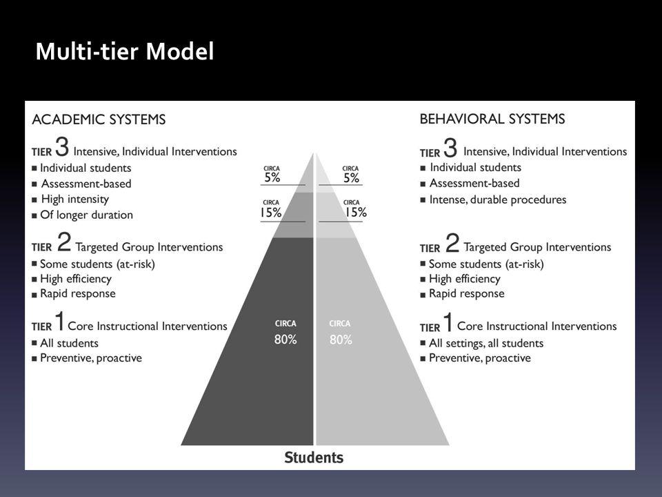 Multi-tier Model