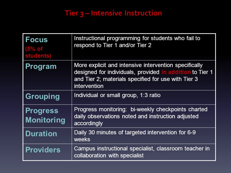 Tier 3 – Intensive Instruction Focus (5% of students) Instructional programming for students who fail to respond to Tier 1 and/or Tier 2 Program More explicit and intensive intervention specifically designed for individuals, provided in addition to Tier 1 and Tier 2; materials specified for use with Tier 3 intervention Grouping Individual or small group, 1:3 ratio Progress Monitoring Progress monitoring: bi-weekly checkpoints charted daily observations noted and instruction adjusted accordingly Duration Daily 30 minutes of targeted intervention for 6-9 weeks Providers Campus instructional specialist, classroom teacher in collaboration with specialist