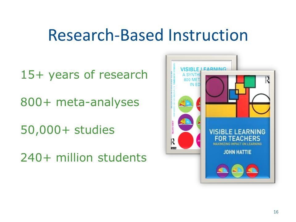 Research-Based Instruction 16 15+ years of research 800+ meta-analyses 50,000+ studies 240+ million students