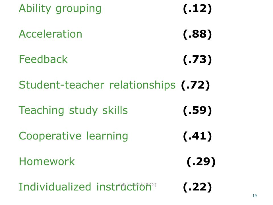 19 Ability grouping (.12) Acceleration (.88) Feedback (.73) Student-teacher relationships (.72) Teaching study skills (.59) Cooperative learning (.41) Homework (.29) Individualized instruction (.22) Hattie (2009, 2012)