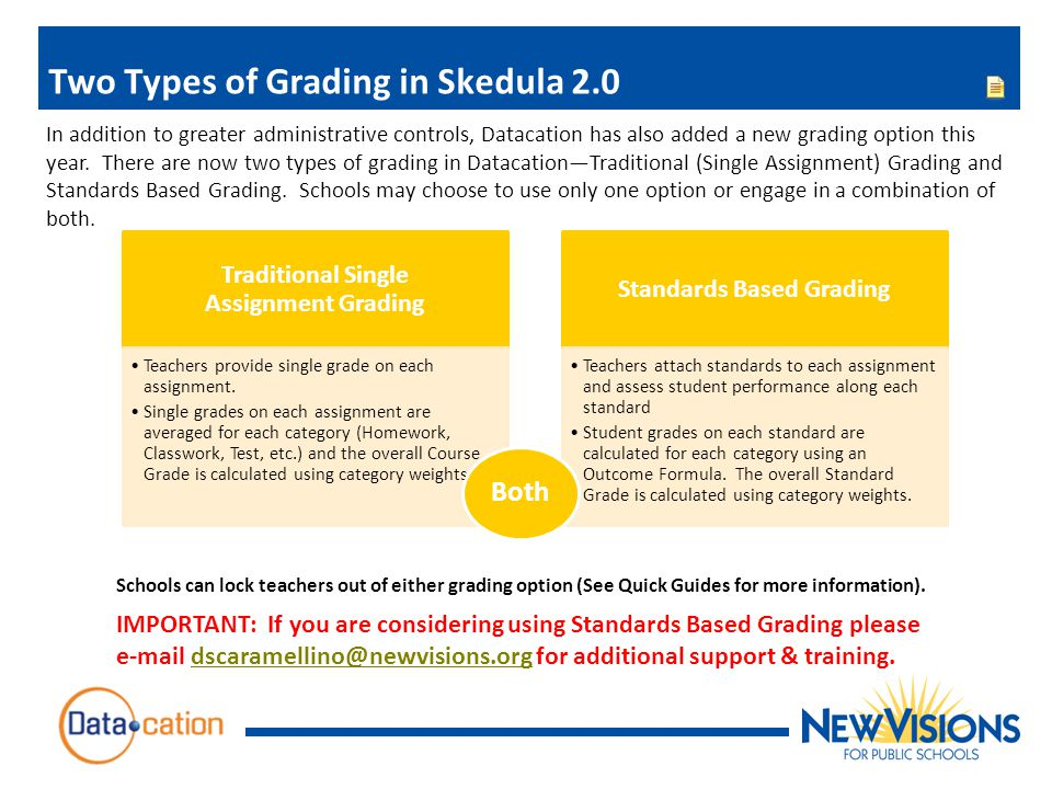 Two Types of Grading in Skedula 2.0 Traditional Single Assignment Grading Teachers provide single grade on each assignment.