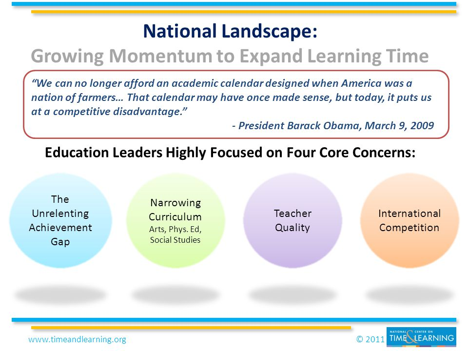 © 2011www.timeandlearning.org National Landscape: Growing Momentum to Expand Learning Time We can no longer afford an academic calendar designed when America was a nation of farmers… That calendar may have once made sense, but today, it puts us at a competitive disadvantage. - President Barack Obama, March 9, 2009 Education Leaders Highly Focused on Four Core Concerns: The Unrelenting Achievement Gap Narrowing Curriculum Arts, Phys.