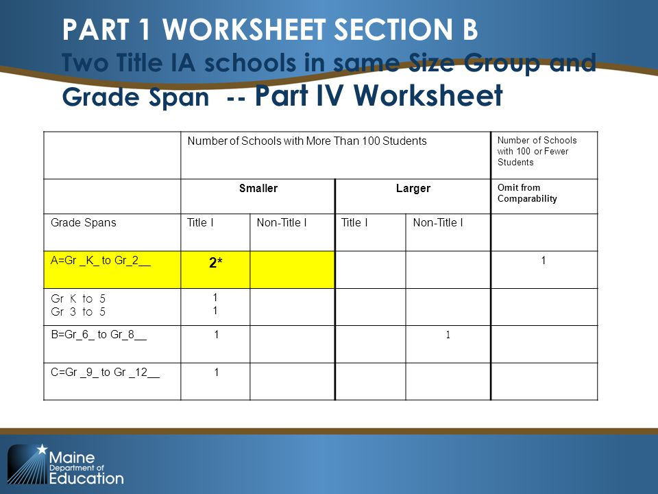 PART 1 WORKSHEET SECTION B Two Title IA schools in same Size Group and Grade Span -- Part IV Worksheet Number of Schools with More Than 100 Students Number of Schools with 100 or Fewer Students SmallerLarger Omit from Comparability Grade SpansTitle INon-Title ITitle INon-Title I A=Gr _K_ to Gr_2__ 2* 1 Gr K to 5 Gr 3 to 5 1111 B=Gr_6_ to Gr_8__ 1 1 C=Gr _9_ to Gr _12__ 1