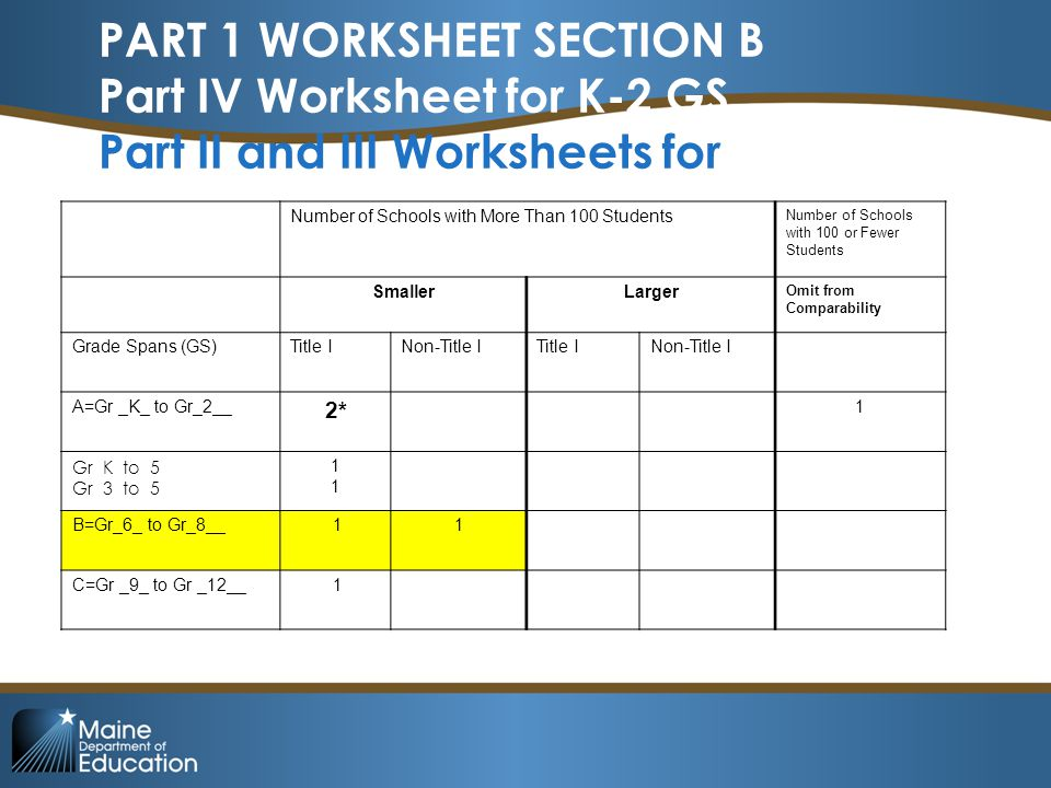 PART 1 WORKSHEET SECTION B Part IV Worksheet for K-2 GS Part II and III Worksheets for 6-8 GS Number of Schools with More Than 100 Students Number of Schools with 100 or Fewer Students SmallerLarger Omit from Comparability Grade Spans (GS)Title INon-Title ITitle INon-Title I A=Gr _K_ to Gr_2__ 2* 1 Gr K to 5 Gr 3 to 5 1111 B=Gr_6_ to Gr_8__ 11 C=Gr _9_ to Gr _12__ 1