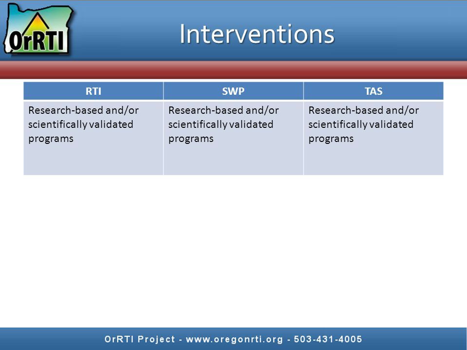 Interventions RTISWPTAS Research-based and/or scientifically validated programs