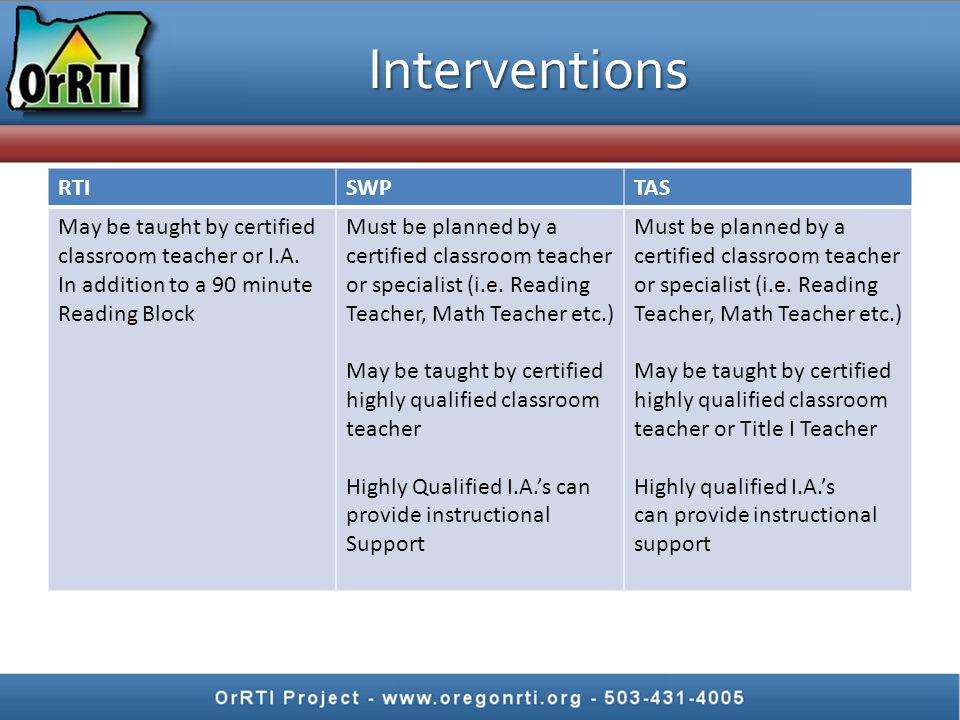 Interventions RTISWPTAS May be taught by certified classroom teacher or I.A.
