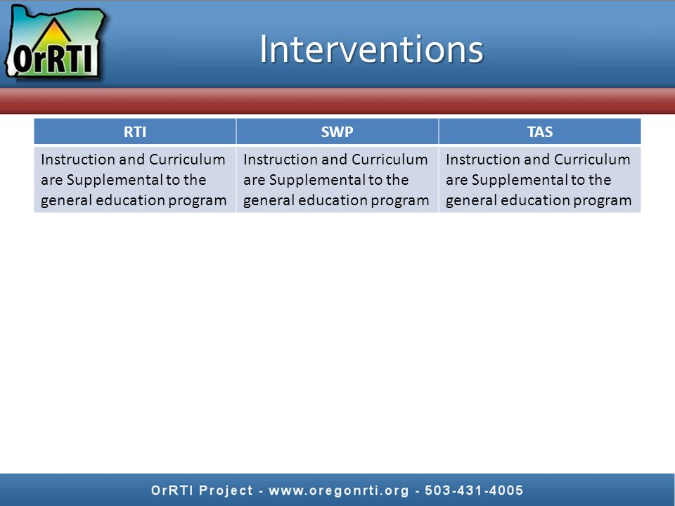 Interventions RTISWPTAS Instruction and Curriculum are Supplemental to the general education program