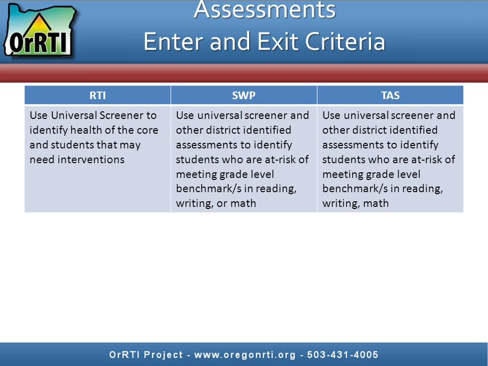 Assessments Enter and Exit Criteria RTISWPTAS Use Universal Screener to identify health of the core and students that may need interventions Use universal screener and other district identified assessments to identify students who are at-risk of meeting grade level benchmark/s in reading, writing, or math Use universal screener and other district identified assessments to identify students who are at-risk of meeting grade level benchmark/s in reading, writing, math