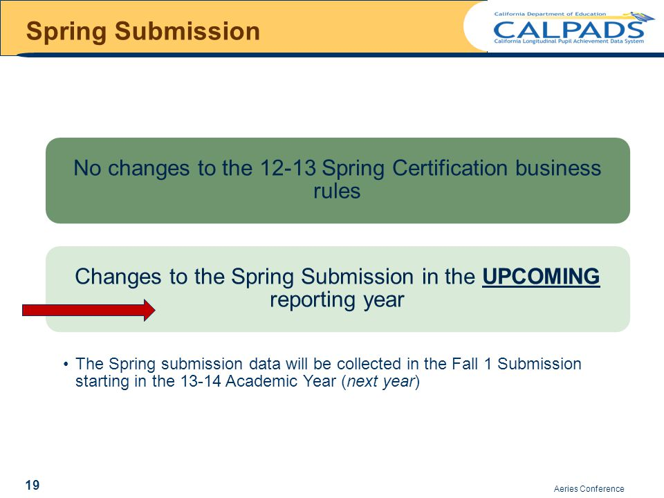 Spring Submission Aeries Conference No changes to the 12-13 Spring Certification business rules Changes to the Spring Submission in the UPCOMING reporting year The Spring submission data will be collected in the Fall 1 Submission starting in the 13-14 Academic Year (next year) 19
