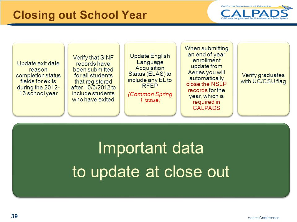 Important data to update at close out Verify that SINF records have been submitted for all students that registered after 10/3/2012 to include students who have exited Update exit date reason completion status fields for exits during the 2012- 13 school year Update English Language Acquisition Status (ELAS) to include any EL to RFEP (Common Spring 1 issue) When submitting an end of year enrollment update from Aeries you will automatically close the NSLP records for the year, which is required in CALPADS Verify graduates with UC/CSU flag Aeries Conference Closing out School Year 39