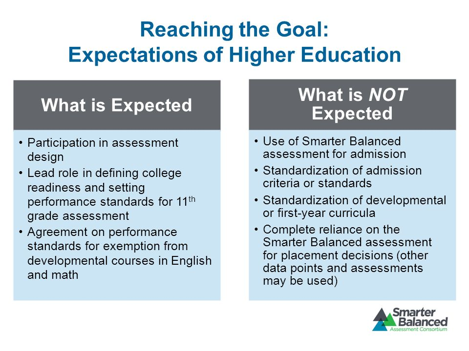 Reaching the Goal: Expectations of Higher Education What is Expected Participation in assessment design Lead role in defining college readiness and se