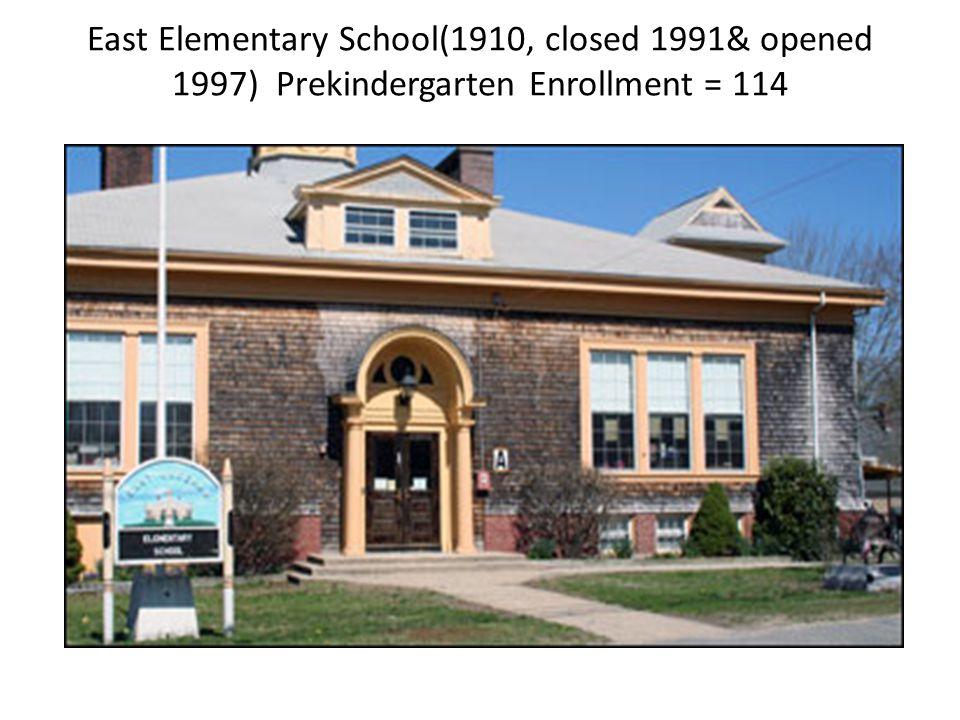 East Elementary School(1910, closed 1991& opened 1997) Prekindergarten Enrollment = 114
