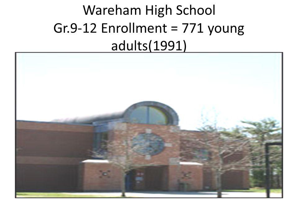 Wareham High School Gr.9-12 Enrollment = 771 young adults(1991)