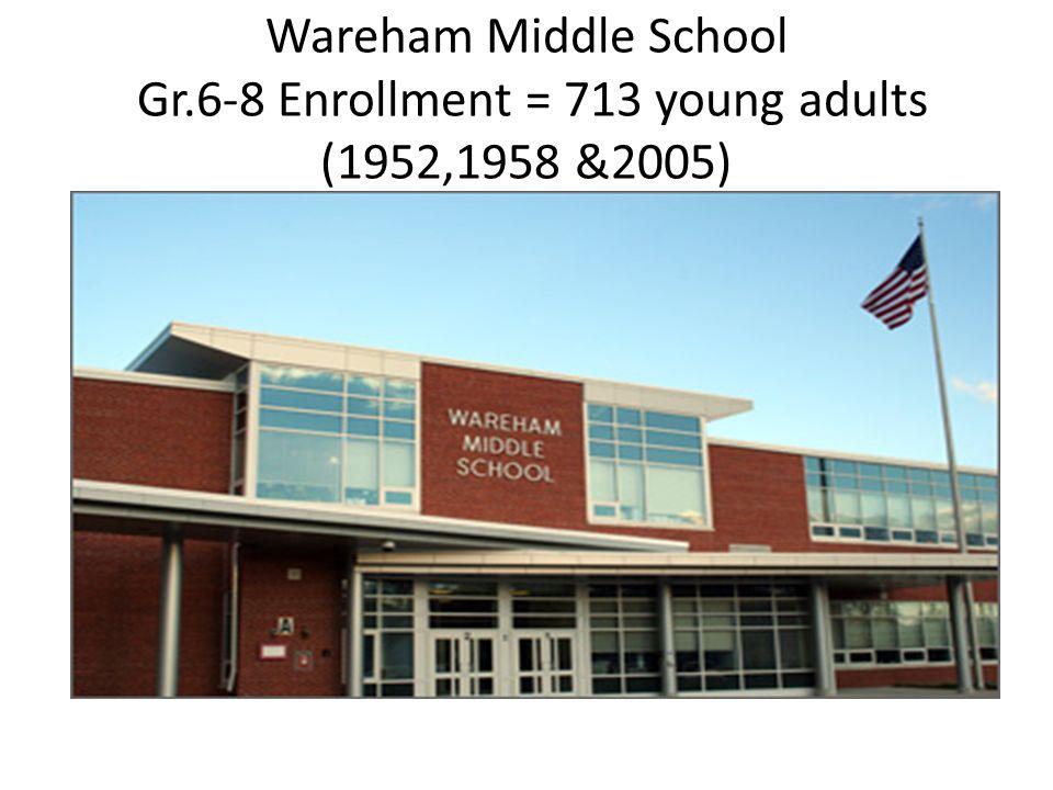 Wareham Middle School Gr.6-8 Enrollment = 713 young adults (1952,1958 &2005)