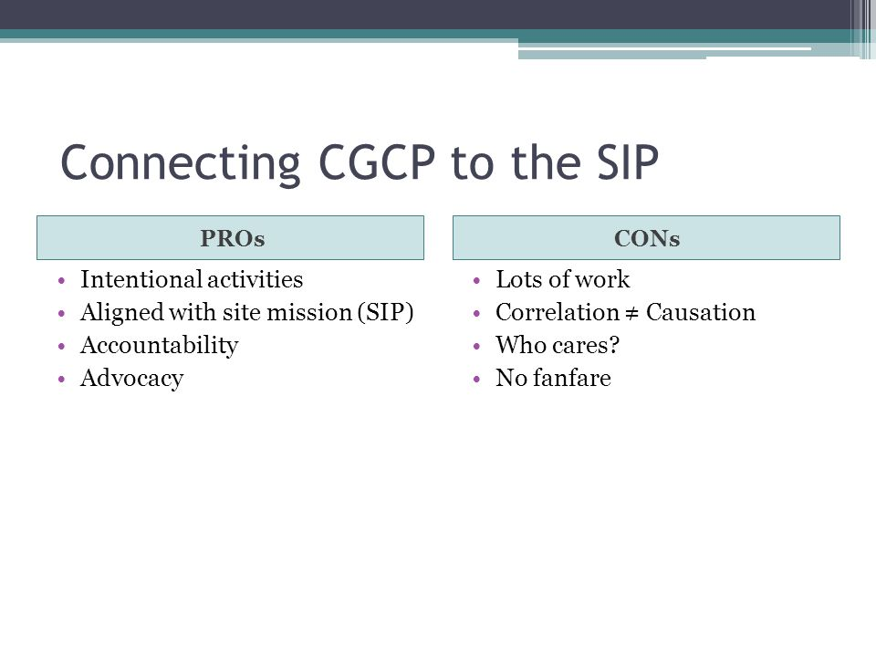 Connecting CGCP to the SIP PROsCONs Intentional activities Aligned with site mission (SIP) Accountability Advocacy Lots of work Correlation ≠ Causation Who cares.