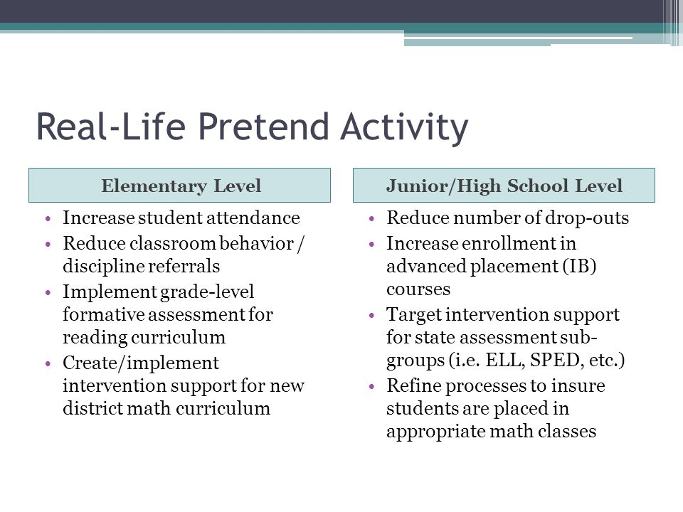 Real-Life Pretend Activity Elementary LevelJunior/High School Level Increase student attendance Reduce classroom behavior / discipline referrals Implement grade-level formative assessment for reading curriculum Create/implement intervention support for new district math curriculum Reduce number of drop-outs Increase enrollment in advanced placement (IB) courses Target intervention support for state assessment sub- groups (i.e.