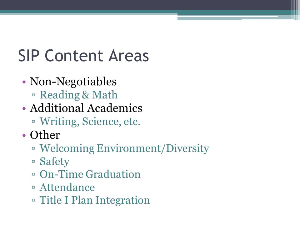 SIP Content Areas Non-Negotiables ▫Reading & Math Additional Academics ▫Writing, Science, etc.