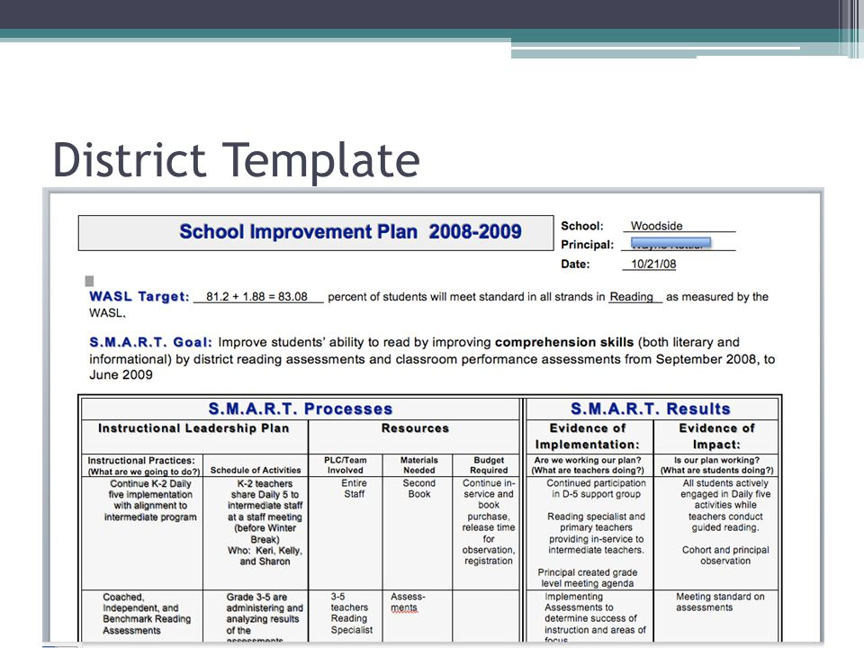District Template
