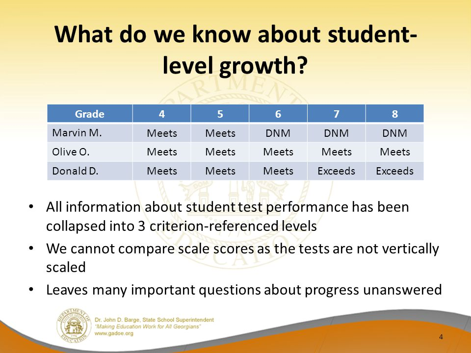 What do we know about student- level growth.