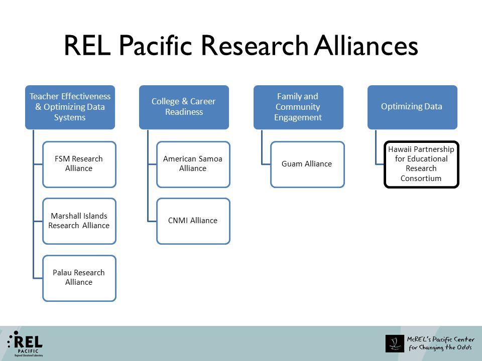 Hawaii Partnership for Educational Research Consortium (HPERC)