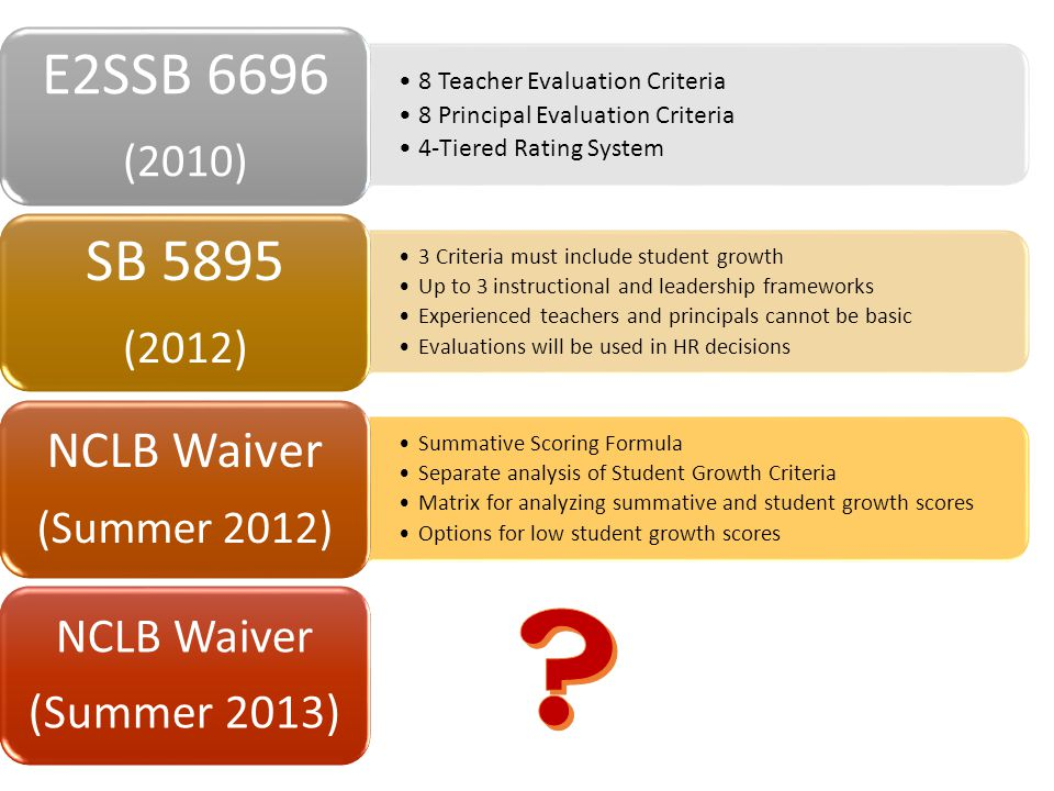 8 Teacher Evaluation Criteria 8 Principal Evaluation Criteria 4-Tiered Rating System E2SSB 6696 (2010) 3 Criteria must include student growth Up to 3 instructional and leadership frameworks Experienced teachers and principals cannot be basic Evaluations will be used in HR decisions SB 5895 (2012) Summative Scoring Formula Separate analysis of Student Growth Criteria Matrix for analyzing summative and student growth scores Options for low student growth scores NCLB Waiver (Summer 2012) NCLB Waiver (Summer 2013)