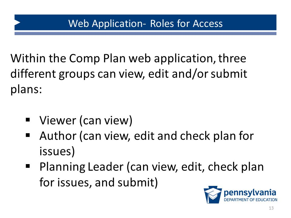 13 Web Application- Roles for Access Within the Comp Plan web application, three different groups can view, edit and/or submit plans:  Viewer (can view)  Author (can view, edit and check plan for issues)  Planning Leader (can view, edit, check plan for issues, and submit)