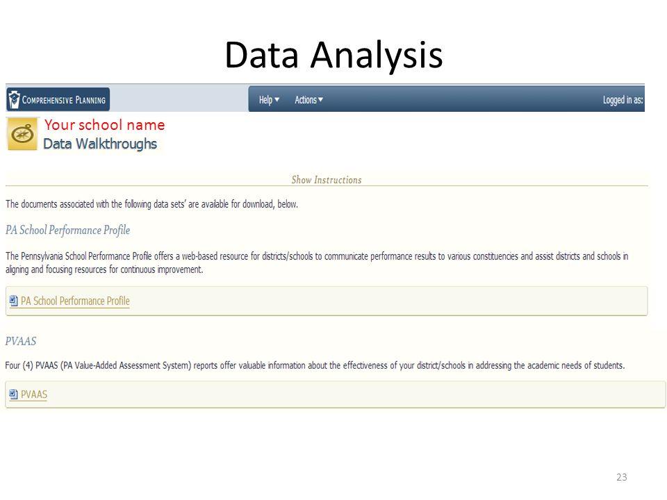 Data Analysis 23 Your school name