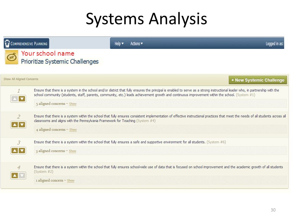 Systems Analysis 30 Your school name