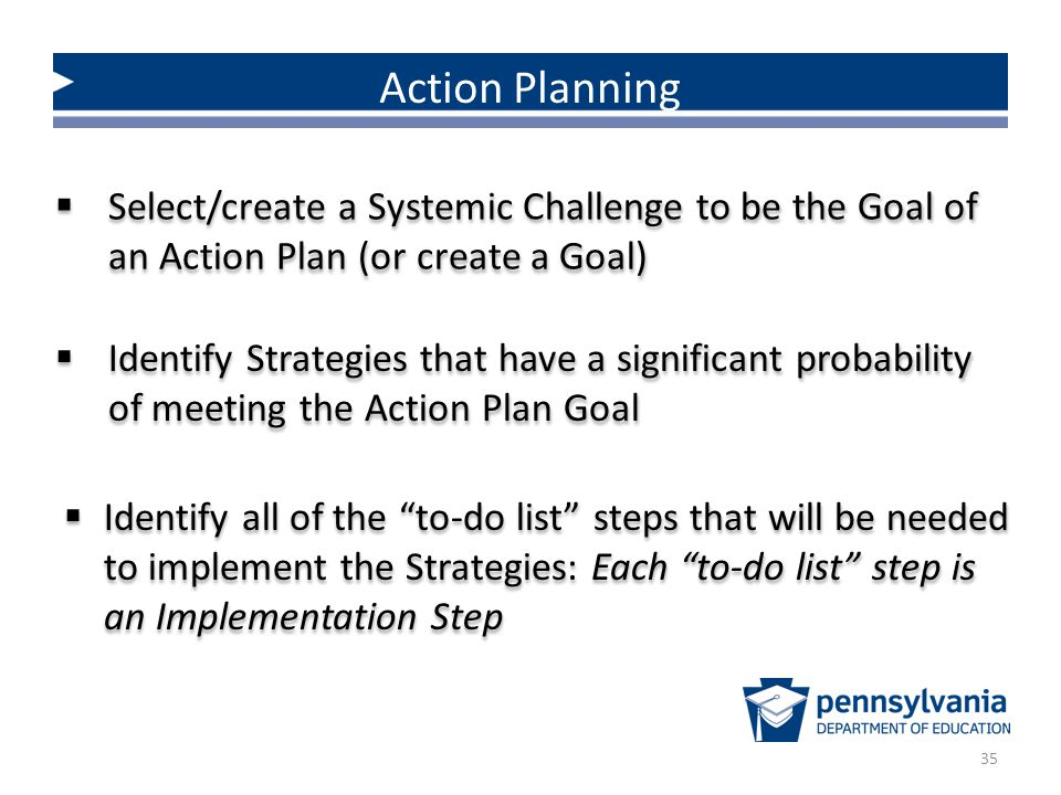 35 Action Planning  Identify all of the to-do list steps that will be needed to implement the Strategies: Each to-do list step is an Implementation Step  Identify Strategies that have a significant probability of meeting the Action Plan Goal  Select/create a Systemic Challenge to be the Goal of an Action Plan (or create a Goal)