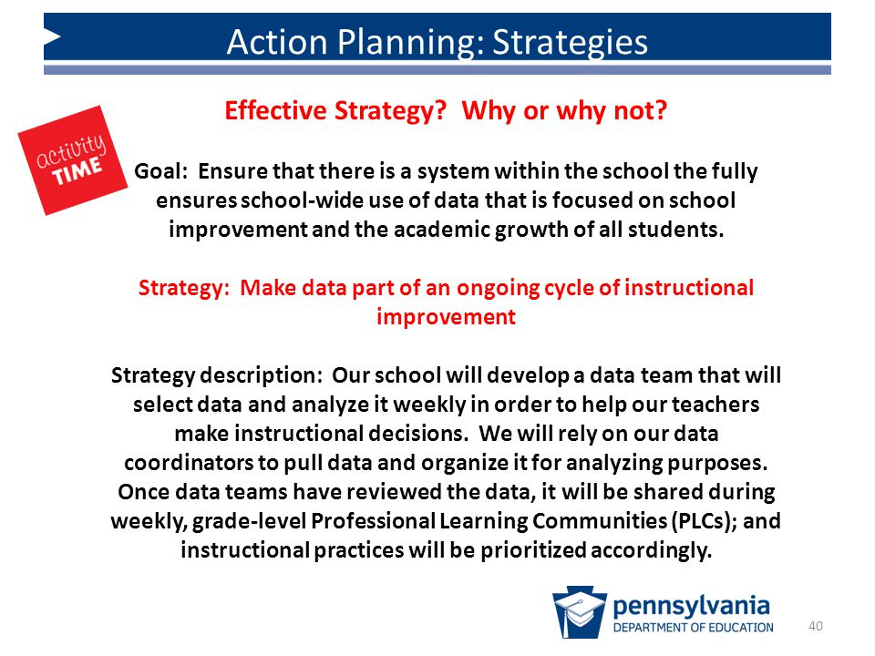Action Planning: Strategies 40 Effective Strategy.