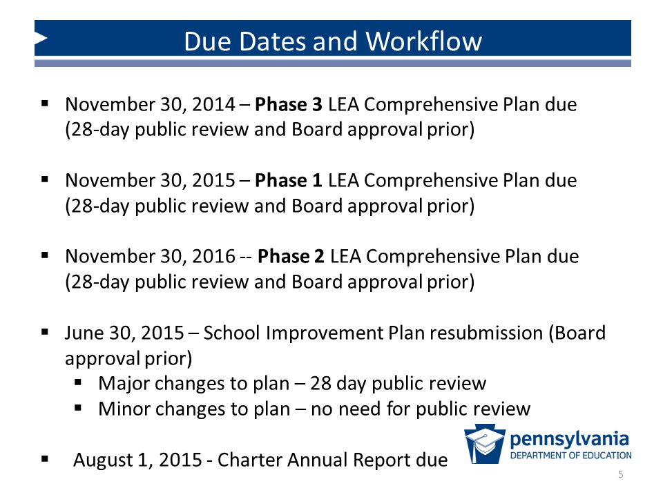 Due Dates and Workflow 5  November 30, 2014 – Phase 3 LEA Comprehensive Plan due (28-day public review and Board approval prior)  November 30, 2015 – Phase 1 LEA Comprehensive Plan due (28-day public review and Board approval prior)  November 30, 2016 -- Phase 2 LEA Comprehensive Plan due (28-day public review and Board approval prior)  June 30, 2015 – School Improvement Plan resubmission (Board approval prior)  Major changes to plan – 28 day public review  Minor changes to plan – no need for public review  August 1, 2015 - Charter Annual Report due