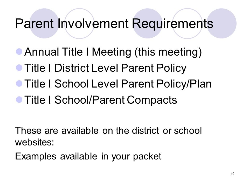 Parent Involvement Requirements Annual Title I Meeting (this meeting) Title I District Level Parent Policy Title I School Level Parent Policy/Plan Title I School/Parent Compacts These are available on the district or school websites: Examples available in your packet 10