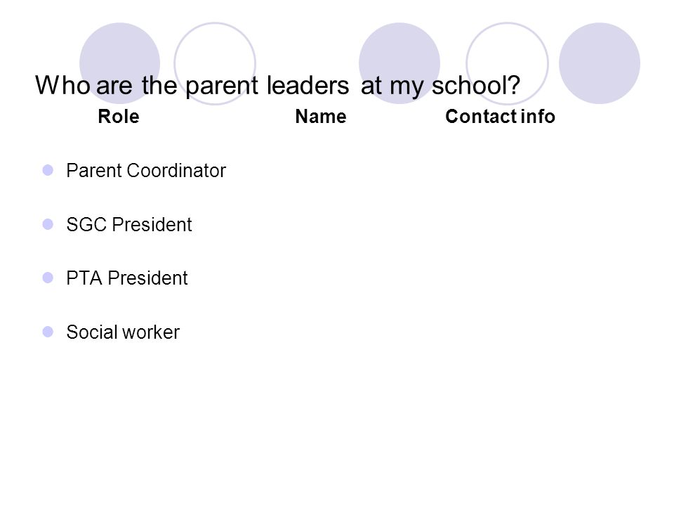 Who are the parent leaders at my school.