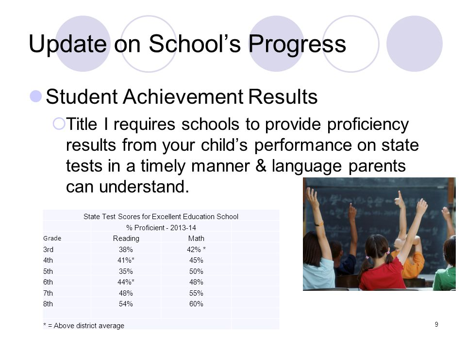 Update on School's Progress Student Achievement Results  Title I requires schools to provide proficiency results from your child's performance on state tests in a timely manner & language parents can understand.