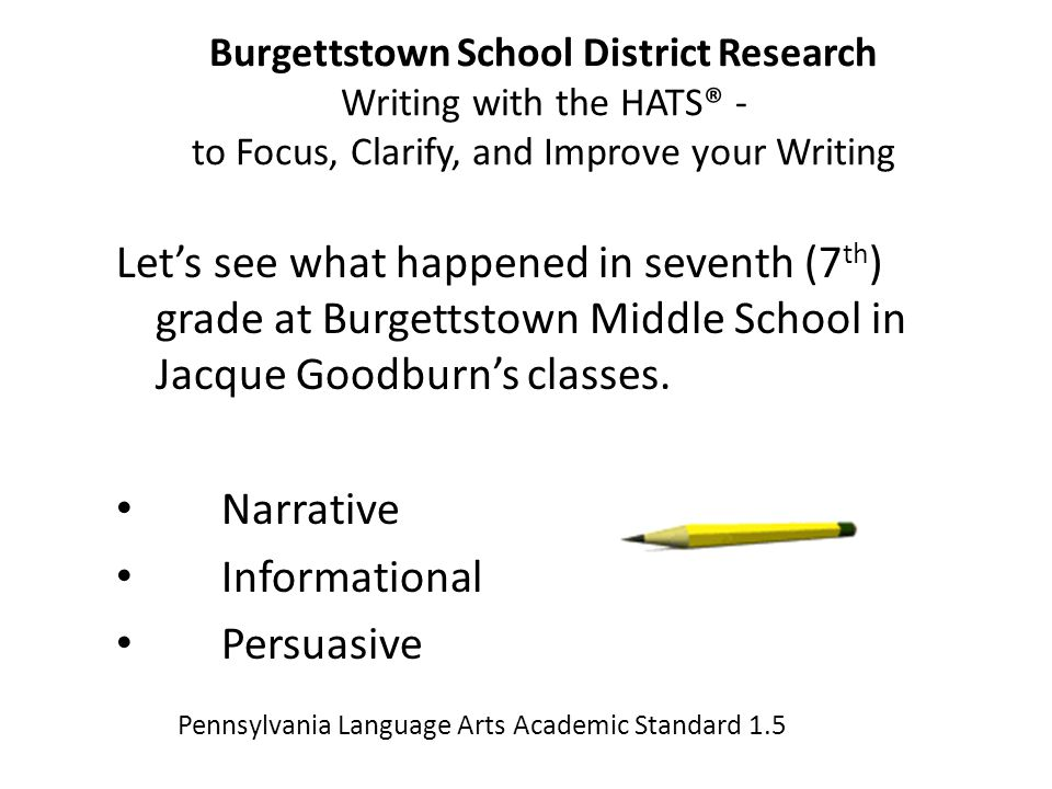 Burgettstown School District Research Writing with the HATS® - to Focus, Clarify, and Improve your Writing Let's see what happened in seventh (7 th )
