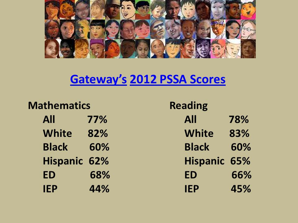 Gateway'sGateway's 2012 PSSA Scores2012 PSSA Scores Mathematics All 77% White 82% Black 60% Hispanic 62% ED 68% IEP 44% Reading All 78% White 83% Black 60% Hispanic 65% ED 66% IEP 45%