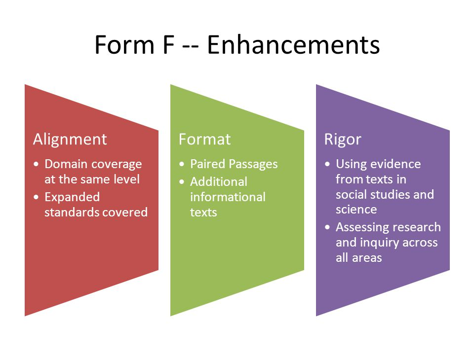 Form F -- Enhancements Alignment Domain coverage at the same level Expanded standards covered Format Paired Passages Additional informational texts Ri