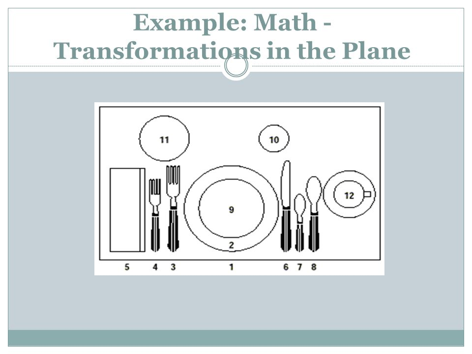 Example: Math - Transformations in the Plane