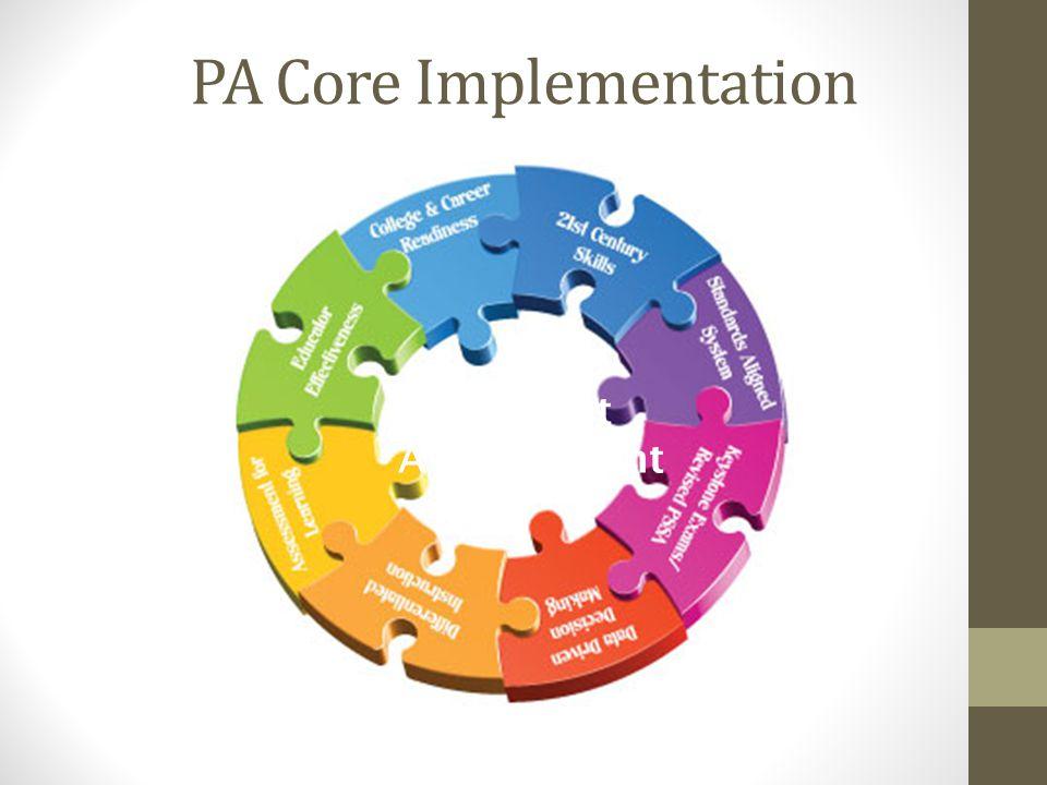 PA Core Implementation Student Achievement